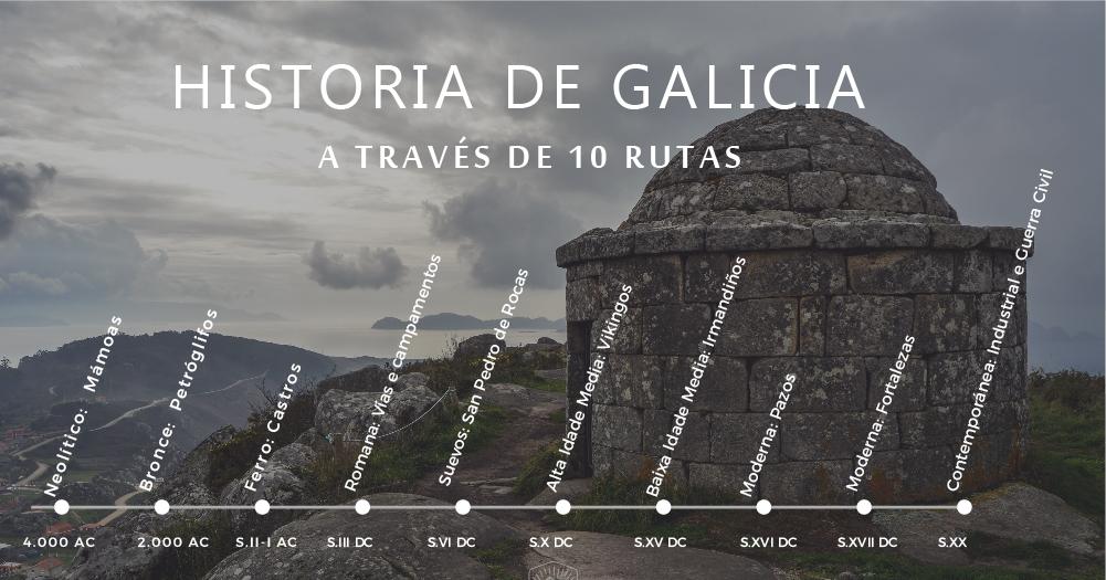 historia de galicia en 10 rutas