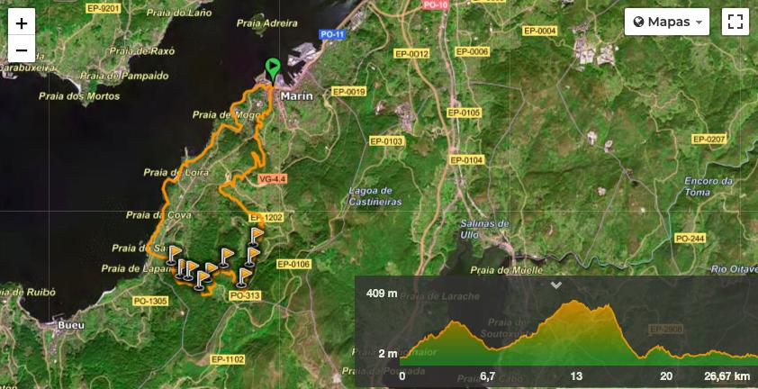 perfil-ruta-marin